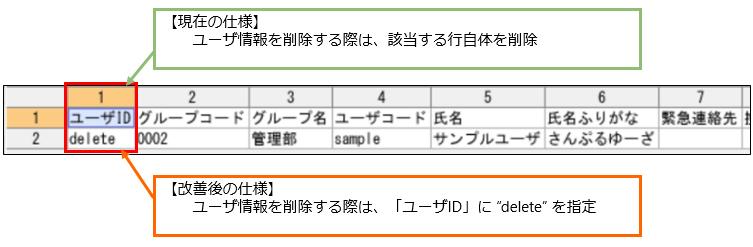 5_ユーザ情報CSVファイル