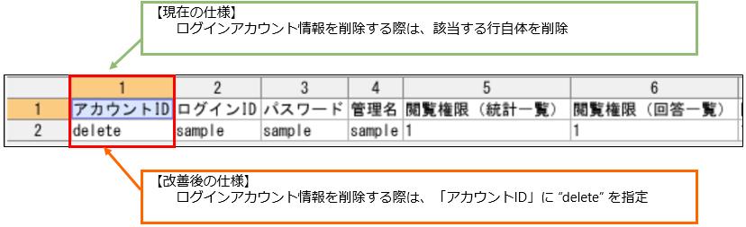 5_ログインアカウント設定-CSVファイル
