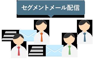 セグメントメール配信